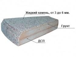 столешница из литьевого камня